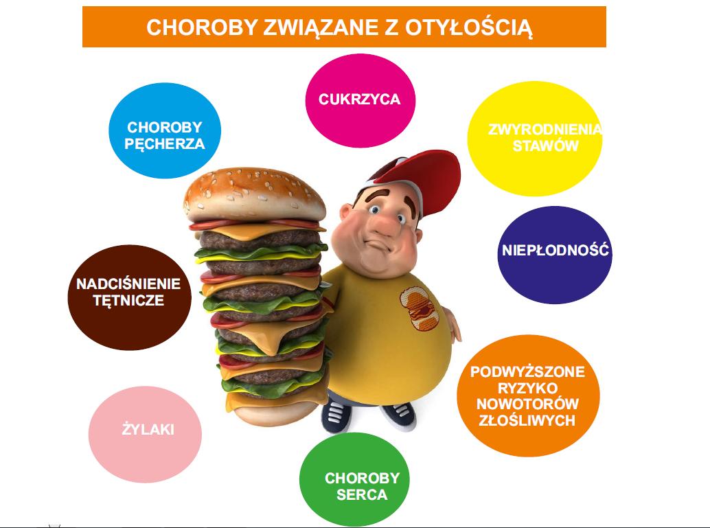otylosc-fb